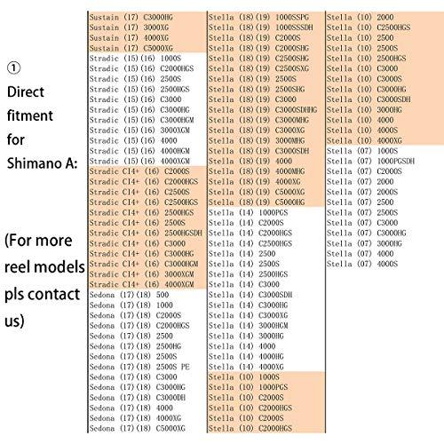 Gomexus Moulinet Poignée pour Shimano Ultegra Twin Power XD 1000-5000 Daiwa Exist 1000-4000 Moulinet Bouton Direct,Daiwa BG Perceuse 41mm Métal