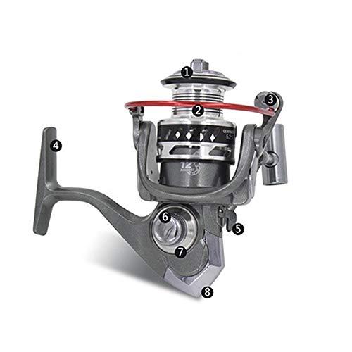 Moulinet de pêche YJIU, moulinet de pêche en eau douce, 12 + 1 roulements à billes en acier, de frein lisse, bobines en aluminium haute capacité, poignée en aluminium
