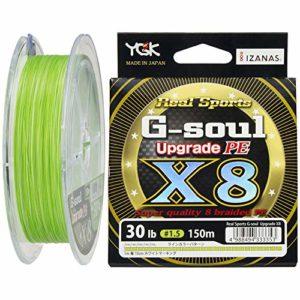 TRESSE WX8 Real Sports G SOUL UPGRADE D611 – PE1.5 30 LBS – 150M